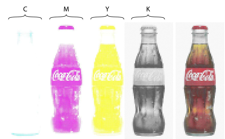 Cola-min
